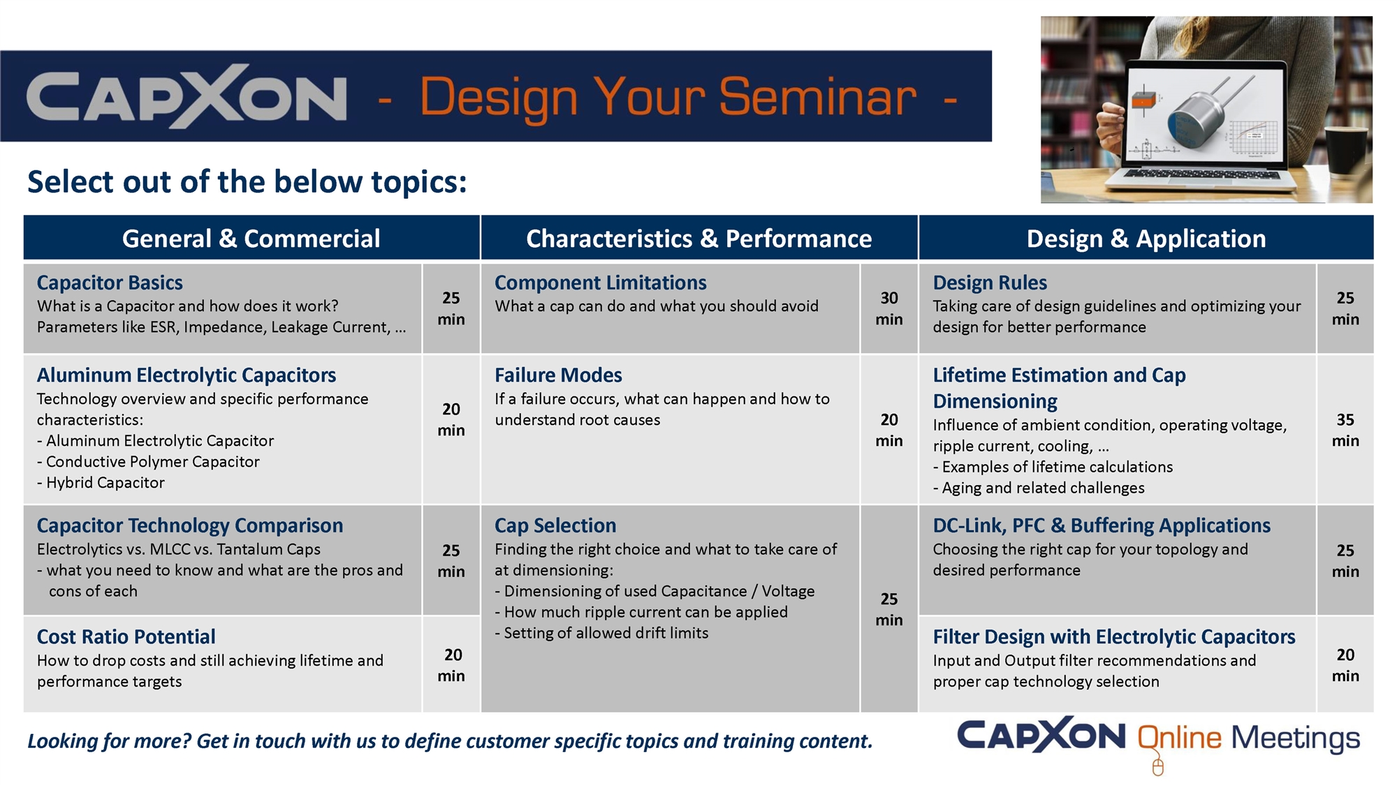 CAPXON Online Meetings